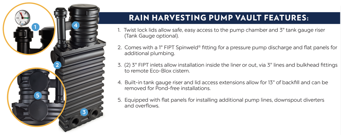 Atlantic Professional Pond Contractor - Rainwater Harvesting Pump Vault